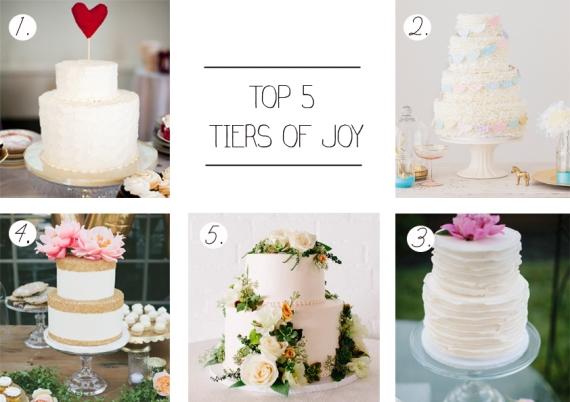 Top 5 Tiers of Joy