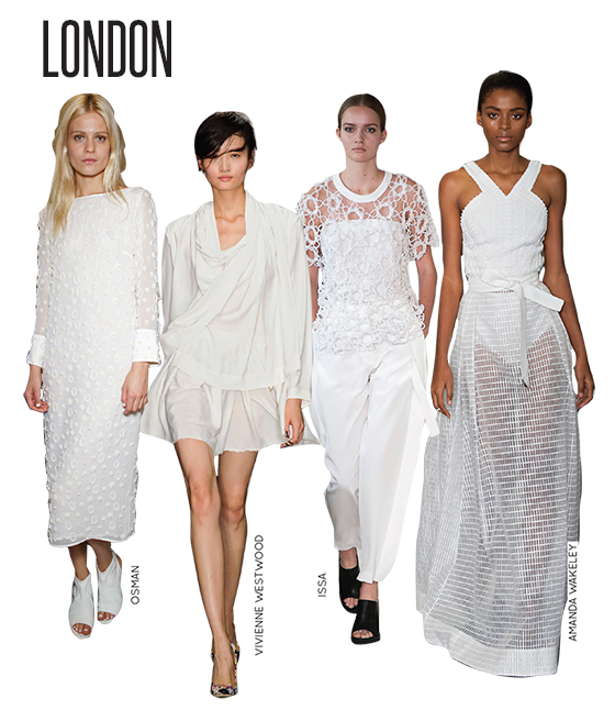 London runway models.